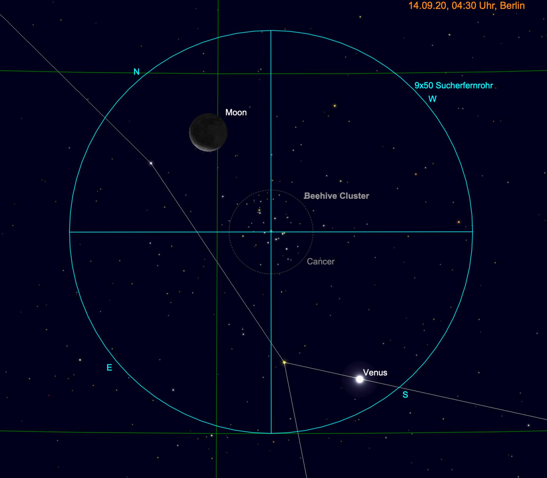 Mond, Venus und Beehive Cluster