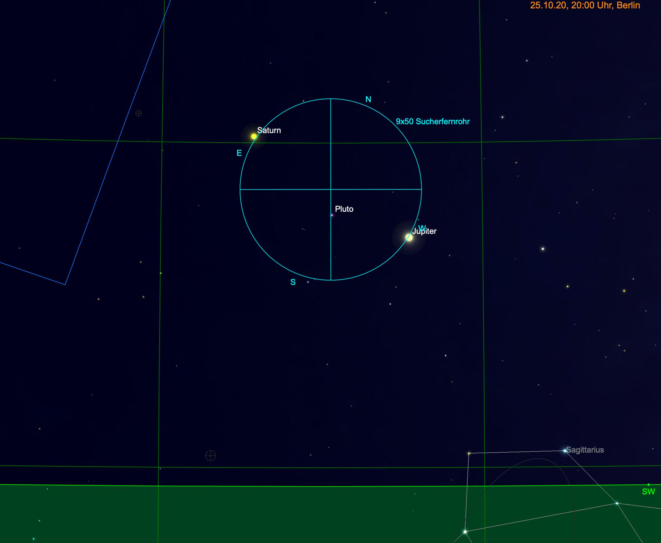 Jupiter und Saturn im Fernglas