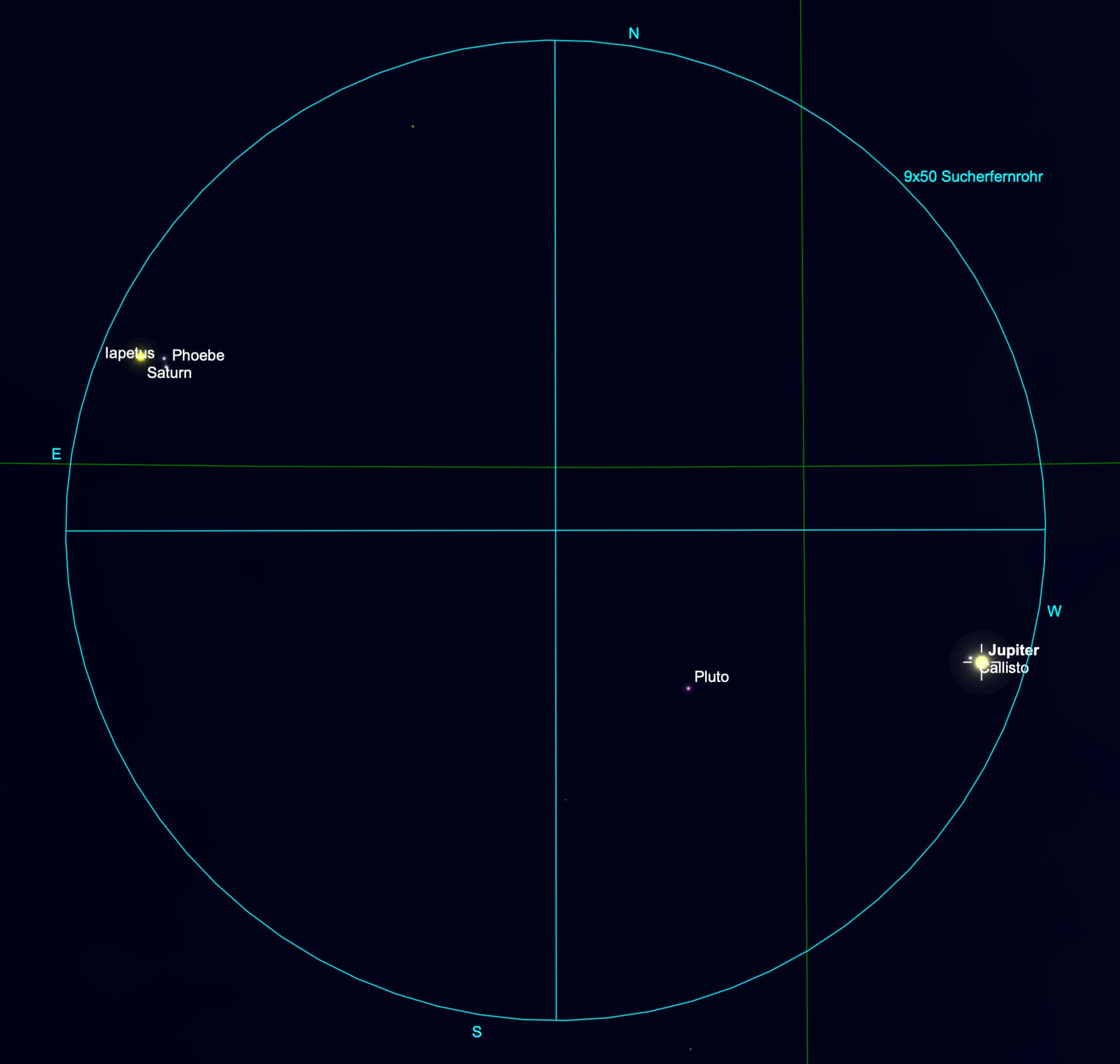 Jupiter und Saturn im Fernglas zum Monatsanfang