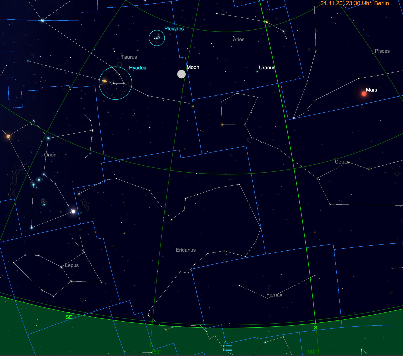 Mond, Plejaden und Hyaden