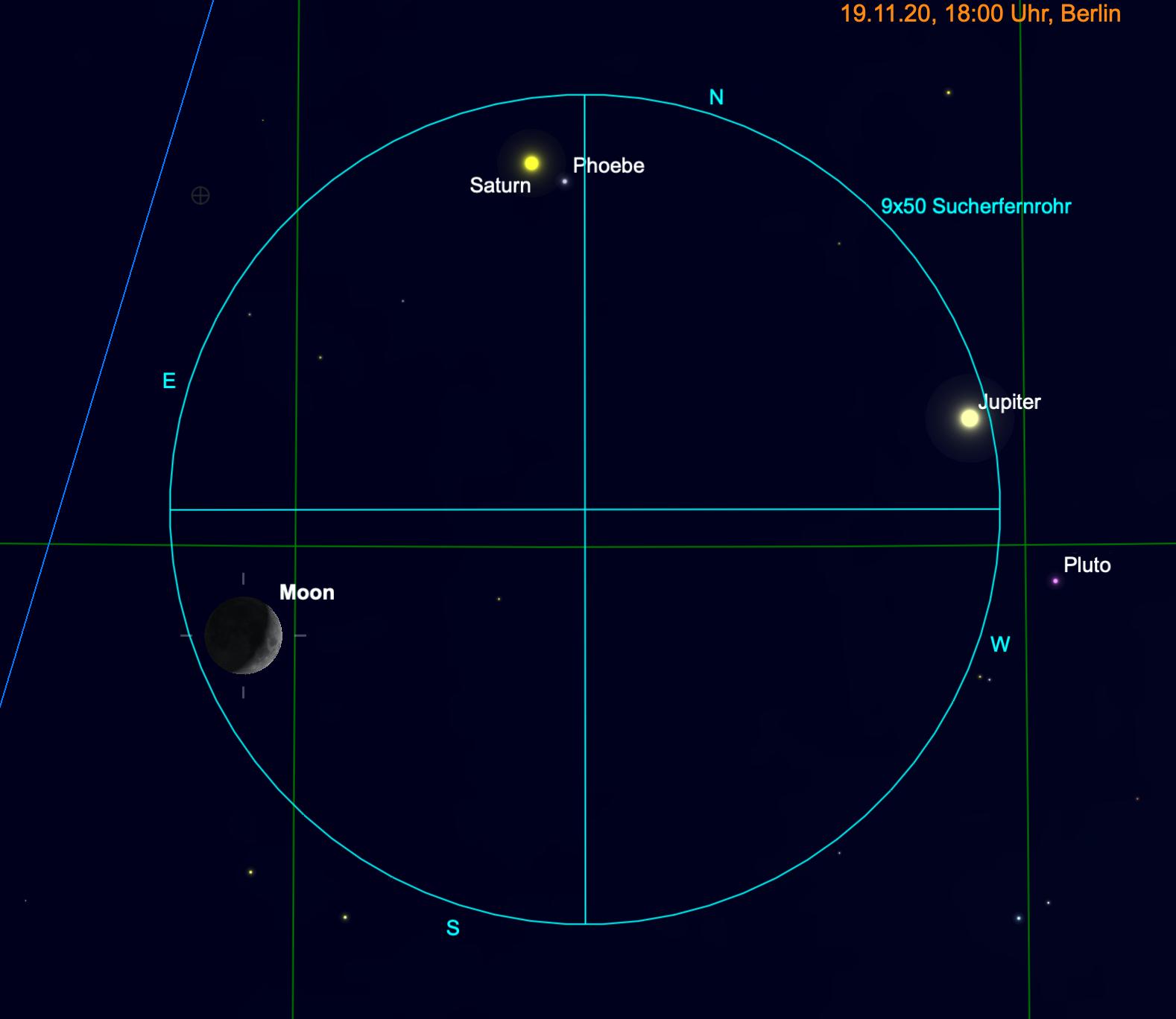 Mondsichel, Jupiter und Saturn im Fernglas
