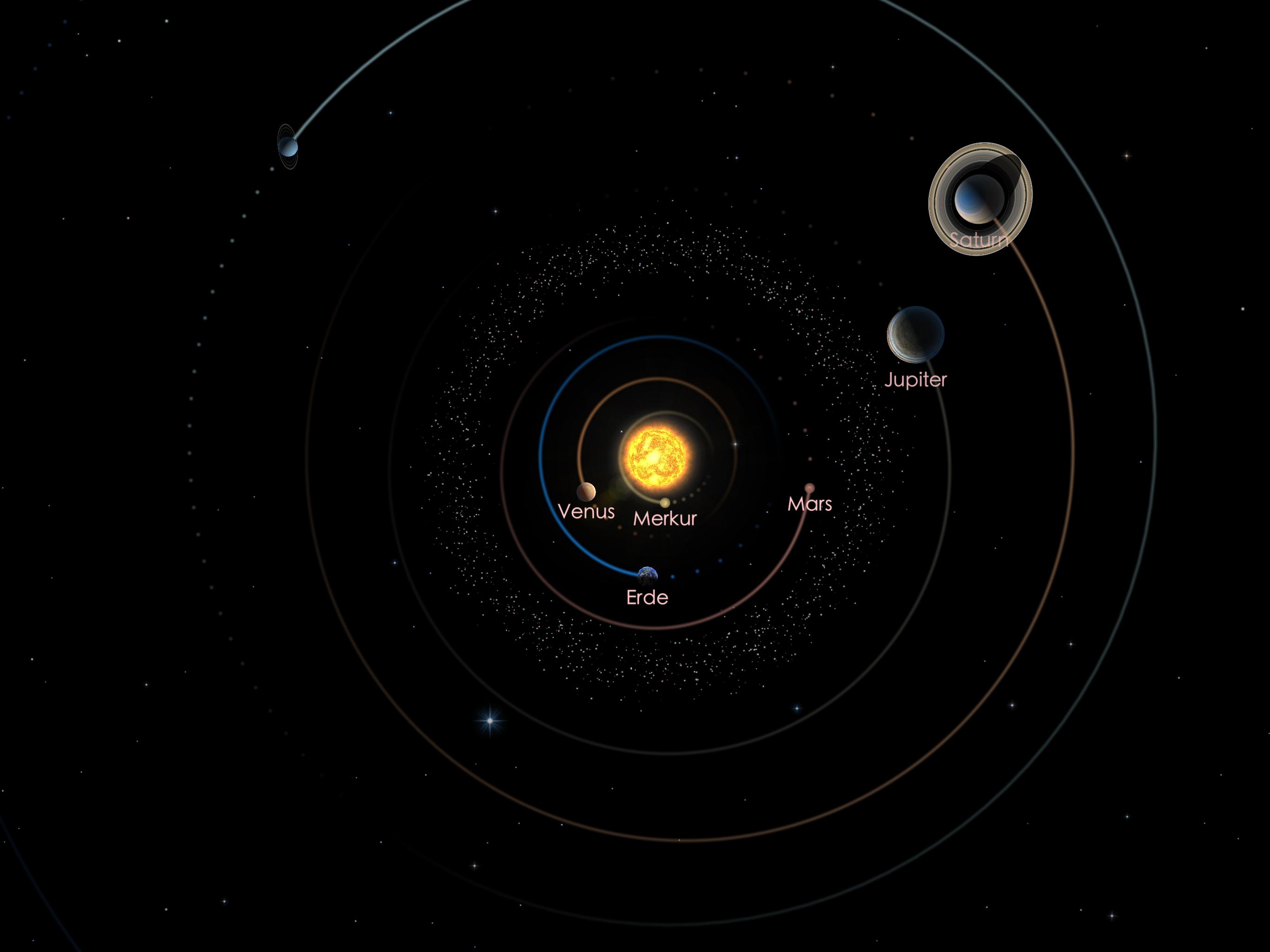 Die Positionen von Jupiter und Saturn am 01.03.20