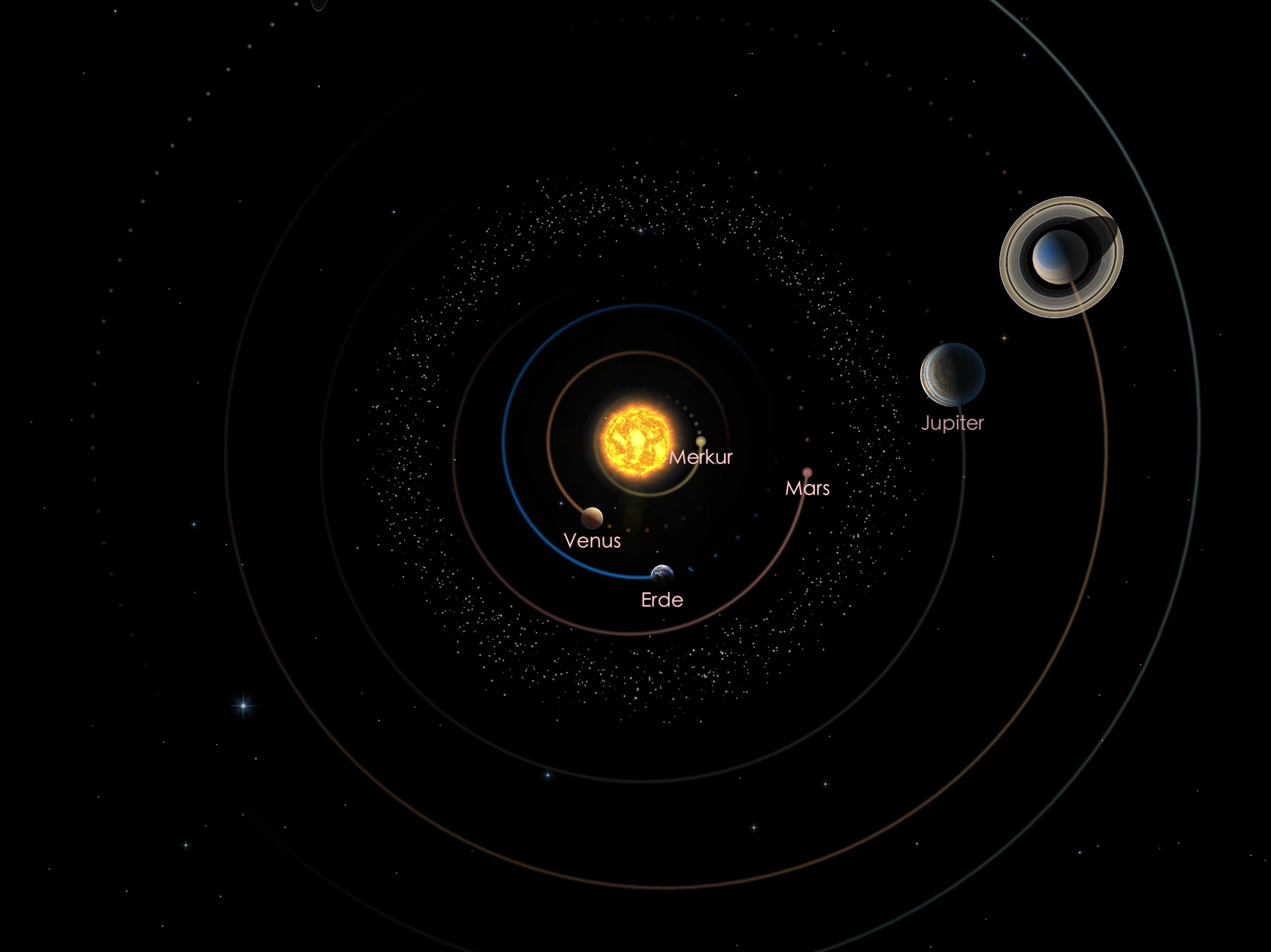Die Positionen von Jupiter und Saturn am 01.04.20
