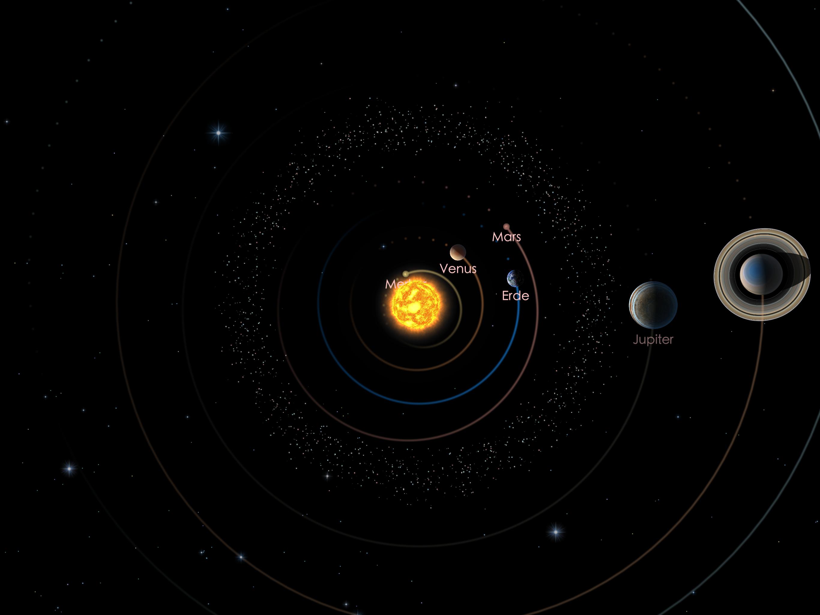 Die Positionen von Jupiter und Saturn am 01.07.20
