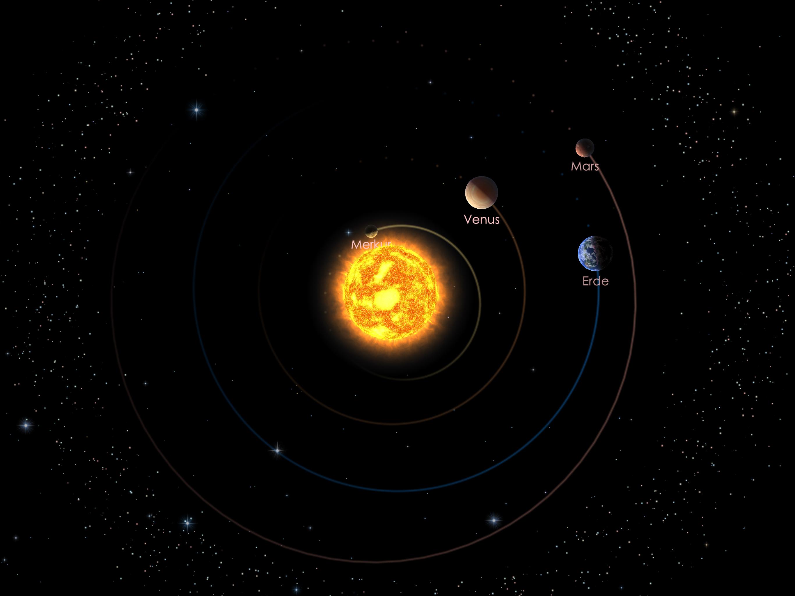 Die Positionen der inneren Planeten am 01.08.20