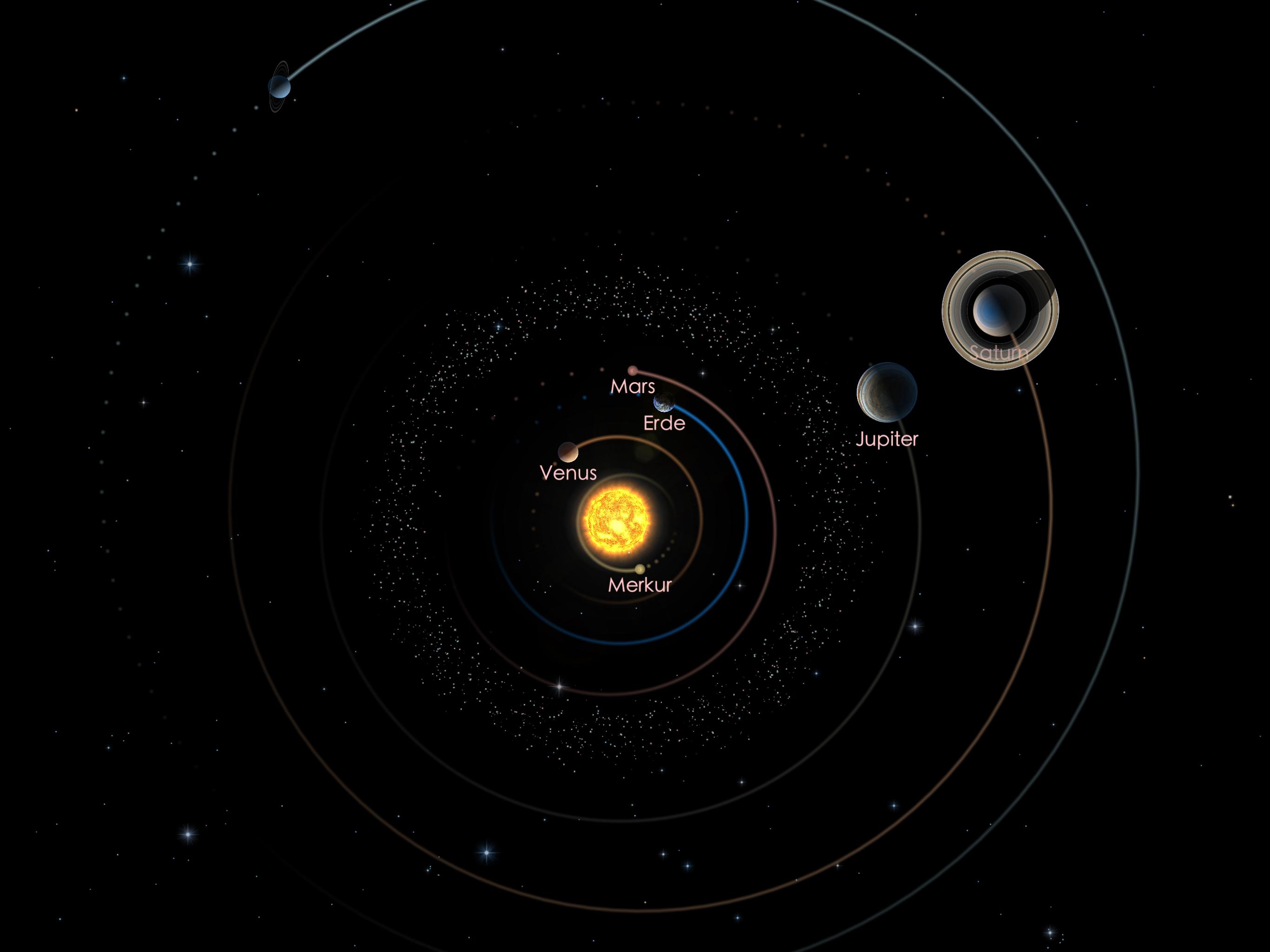 Jupiter und Saturn am 01.09.20
