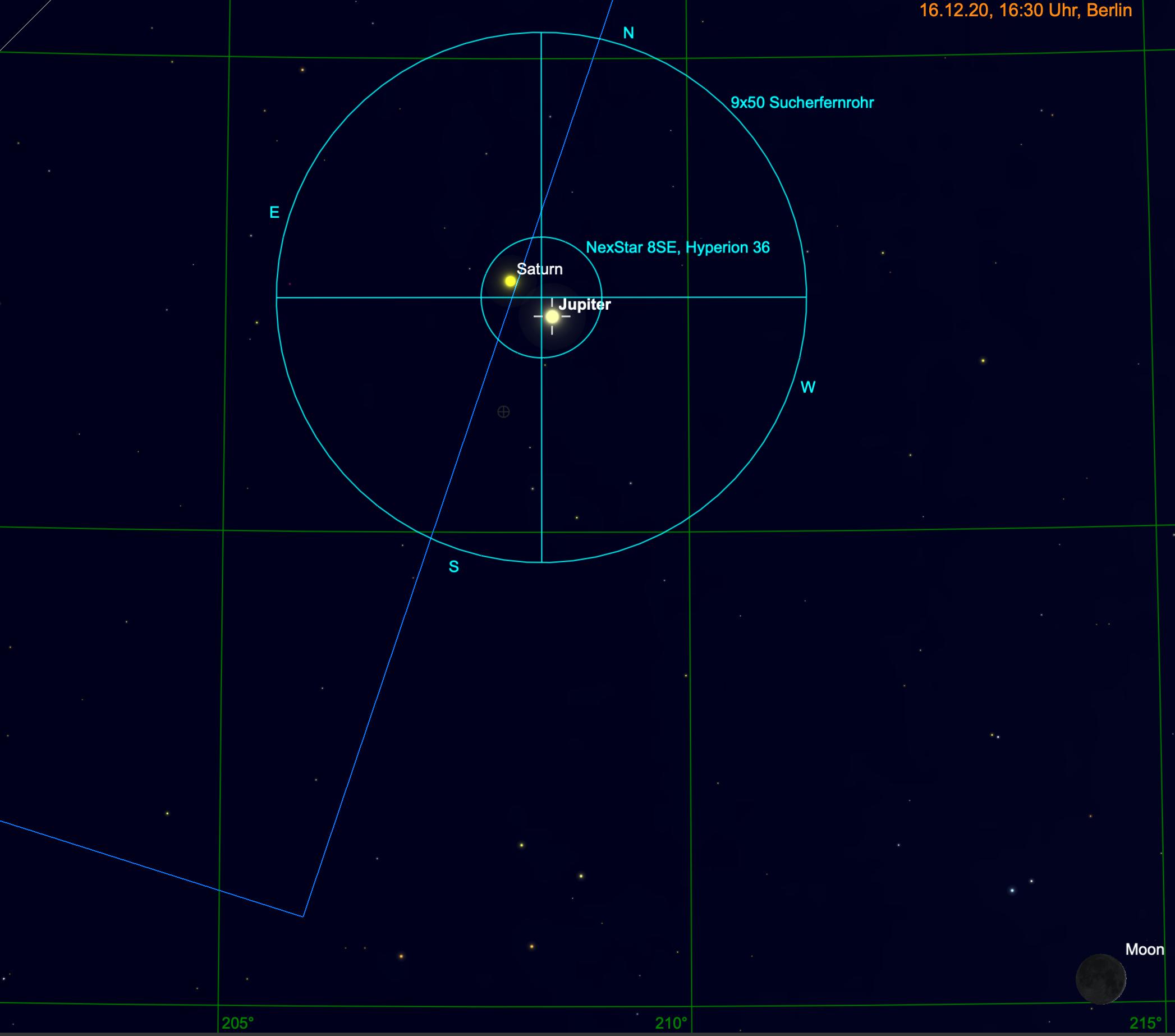 Jupiter und Saturn im Fernglas und Teleskop