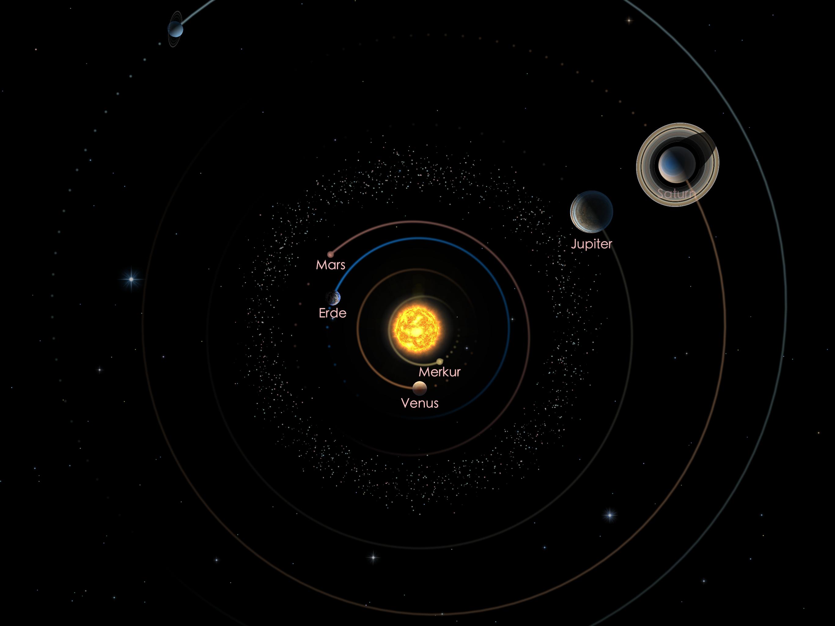 Jupiter und Saturn am 01.12.20