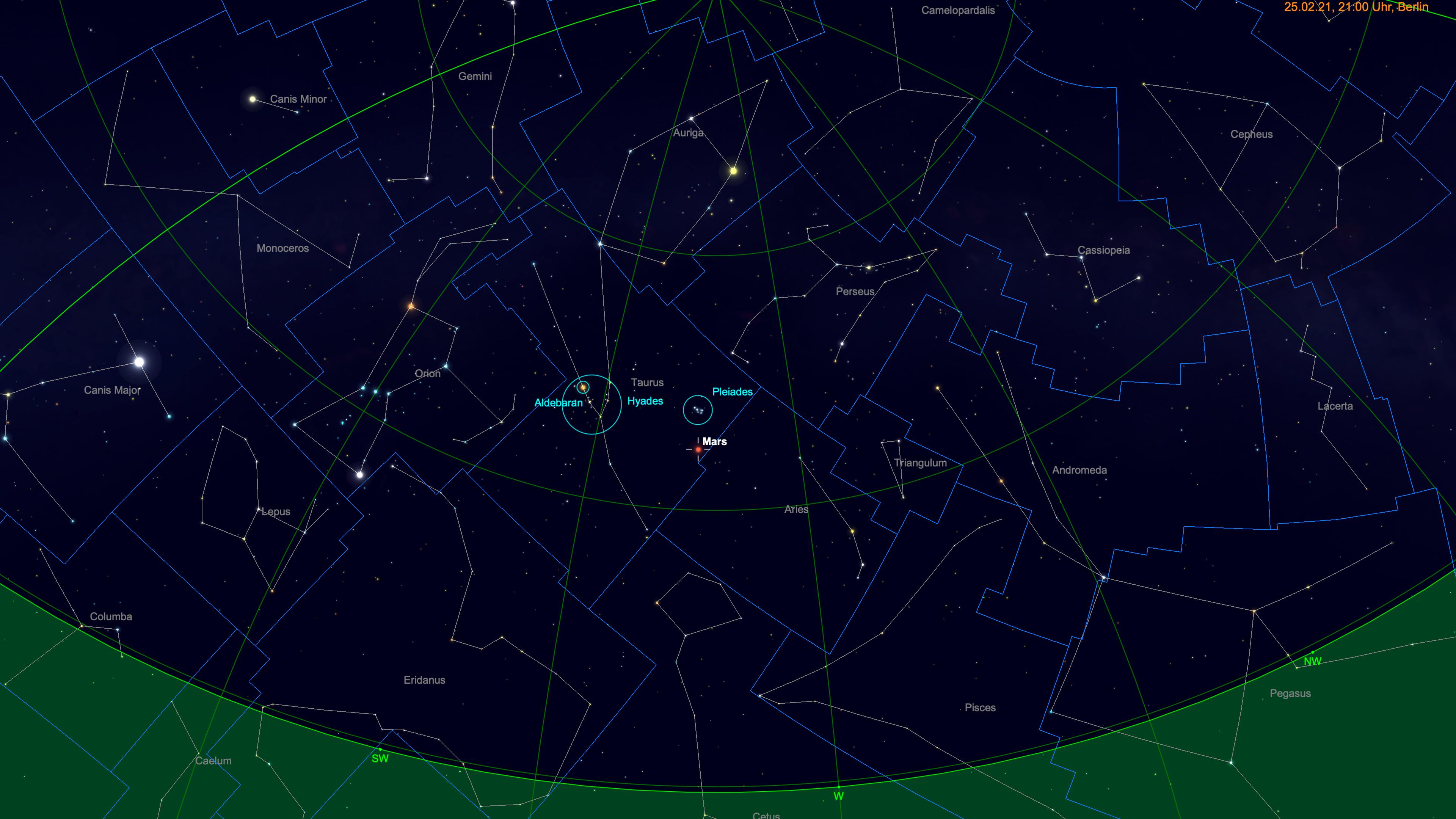 Mars vor dem Goldenen Tor der Ekliptik