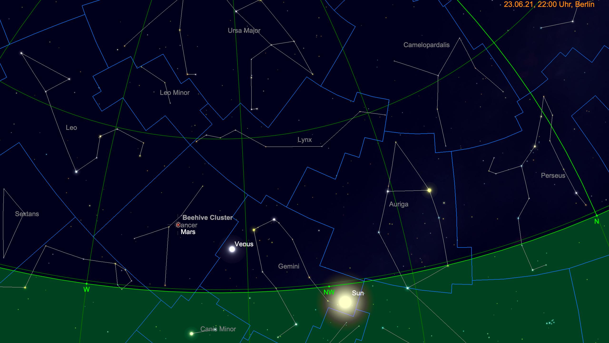 Mars in M44