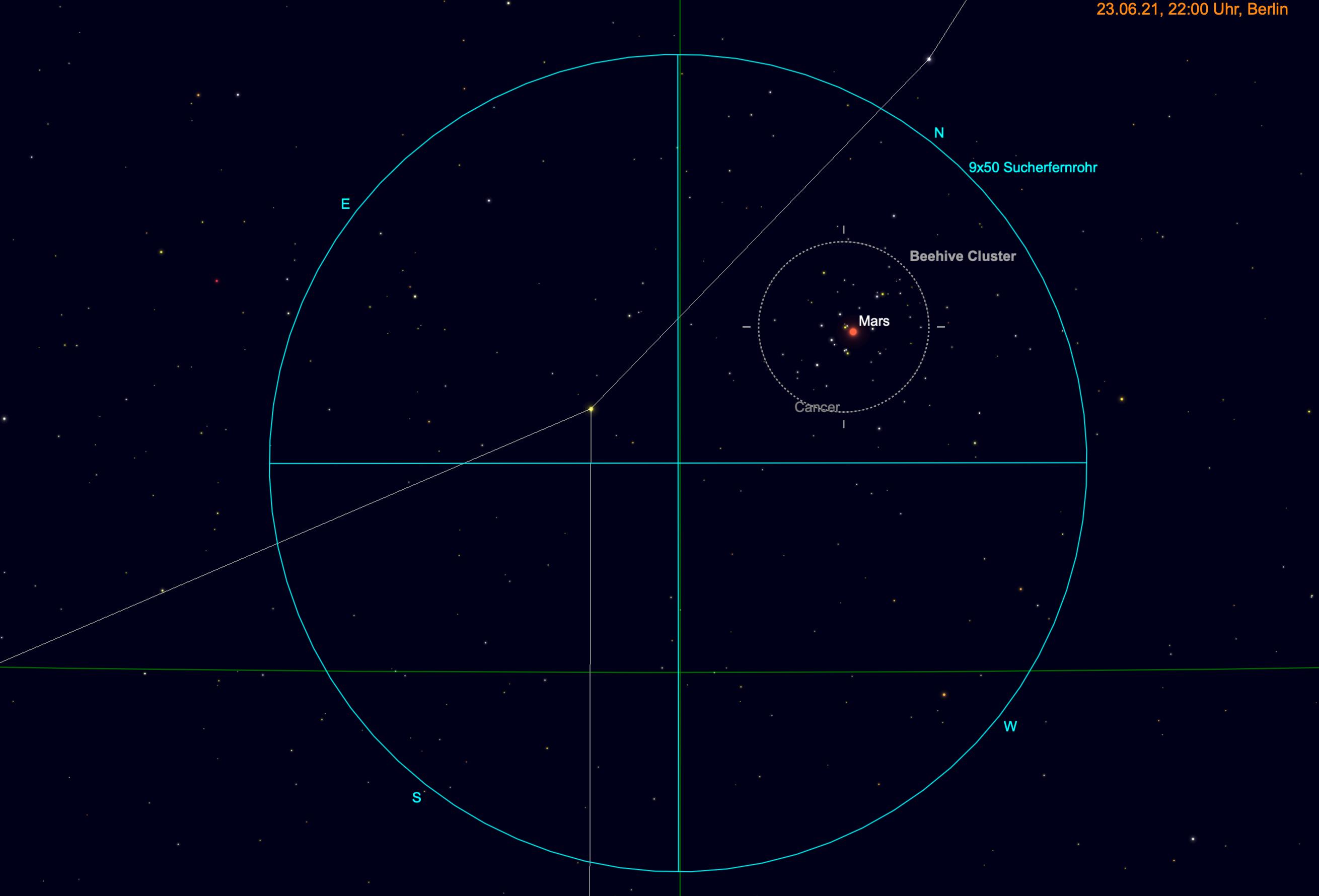Mars und M44 im Fernglas