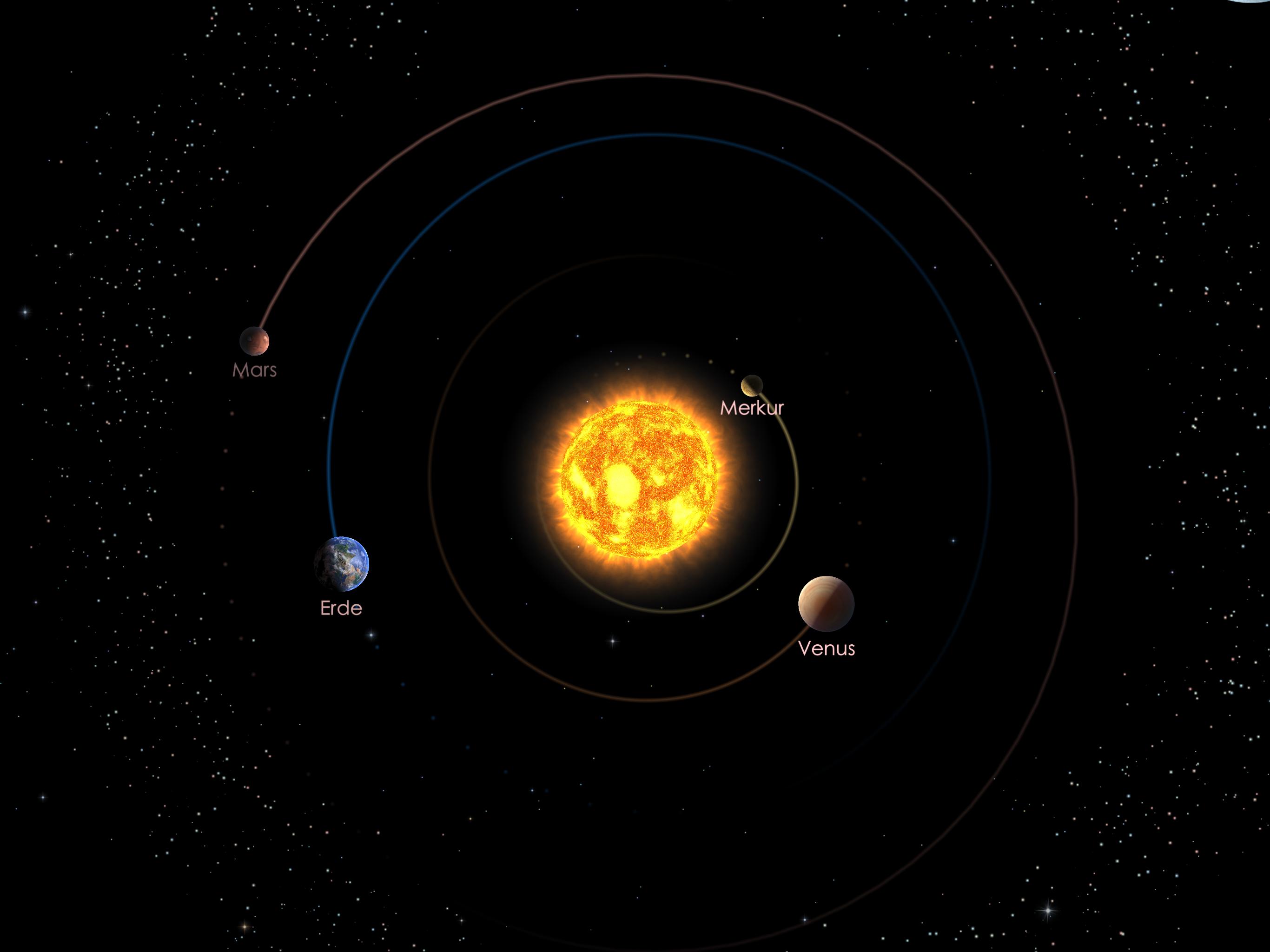 Die Positionen der inneren Planeten am 01.01.21