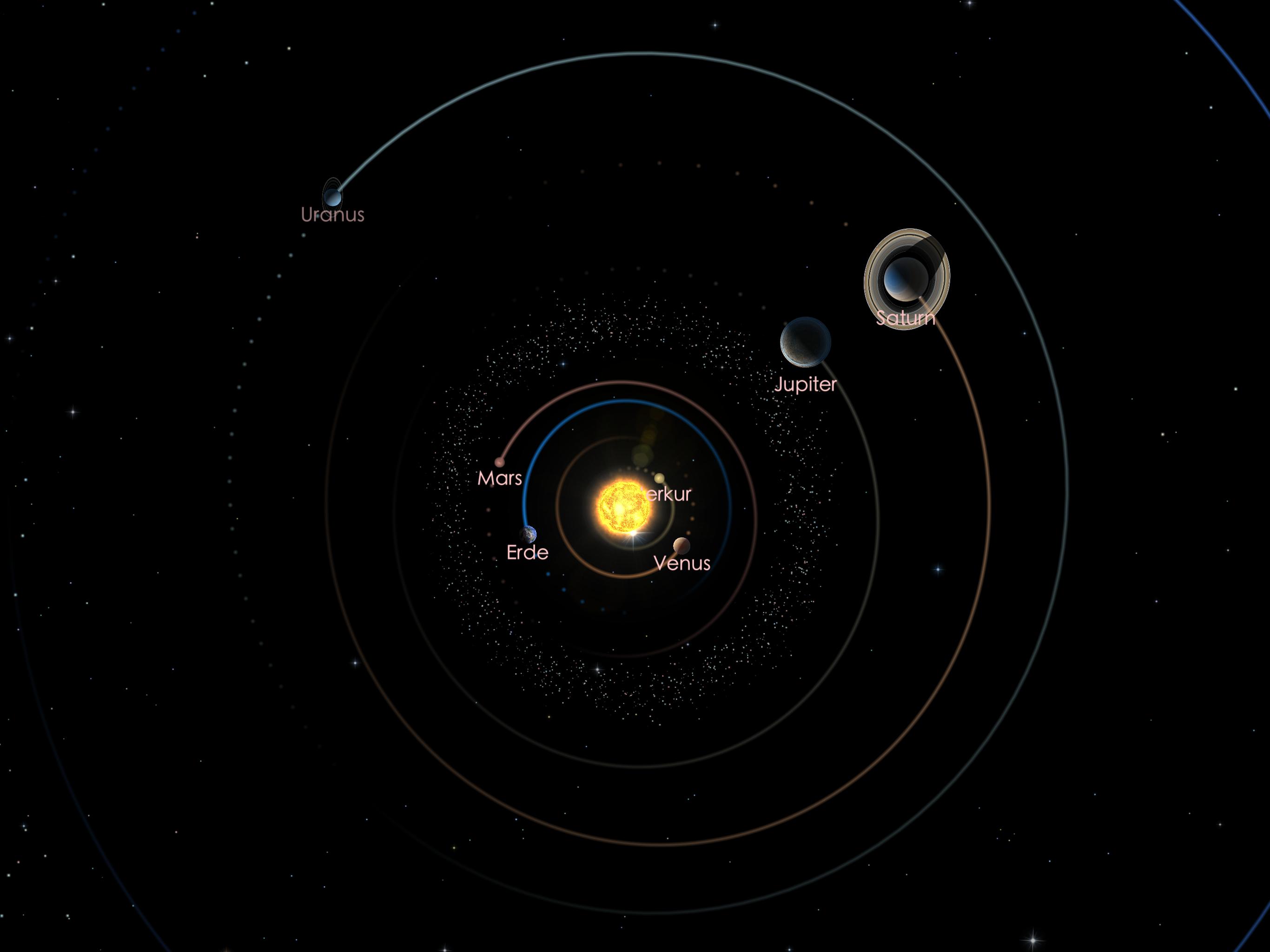 Die Positionen der äußeren Planeten am 01.01.21