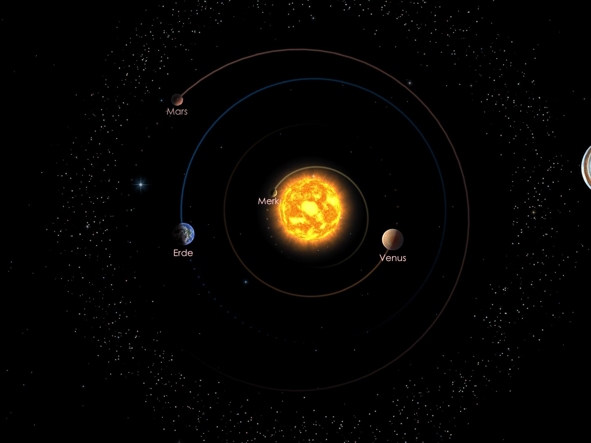 Die Positionen der inneren Planeten am 01.02.21