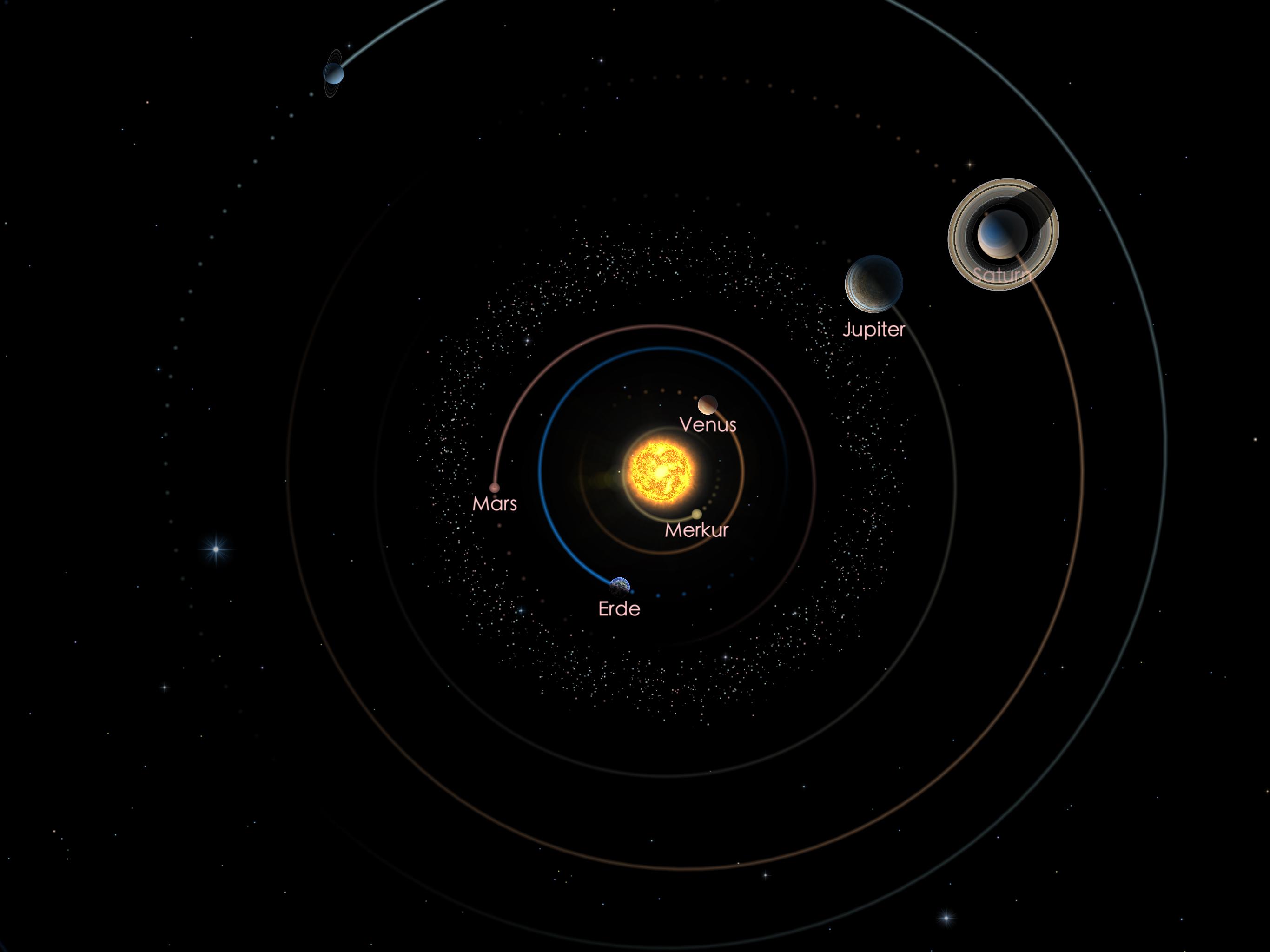 Die Positionen von Jupiter und Saturn am 01.03.21