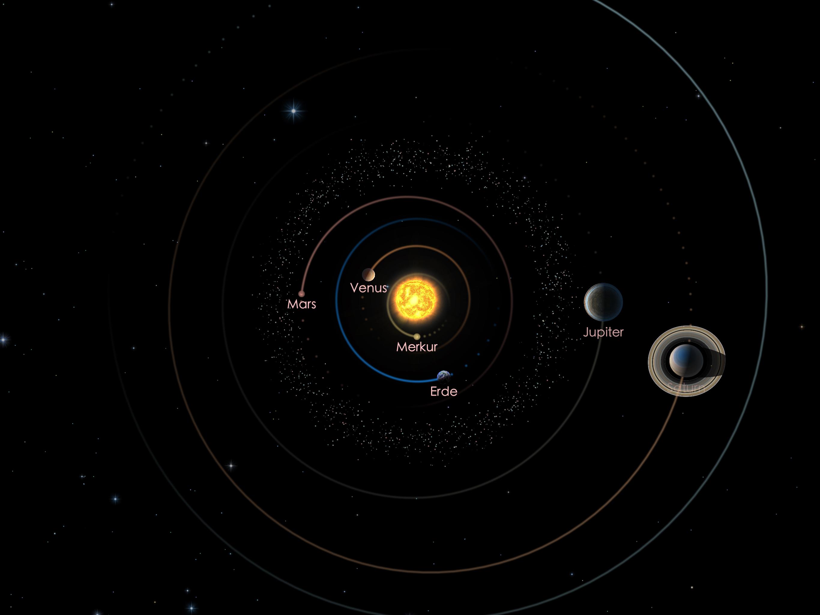 Die Positionen von Jupiter und Saturn am 01.06.21