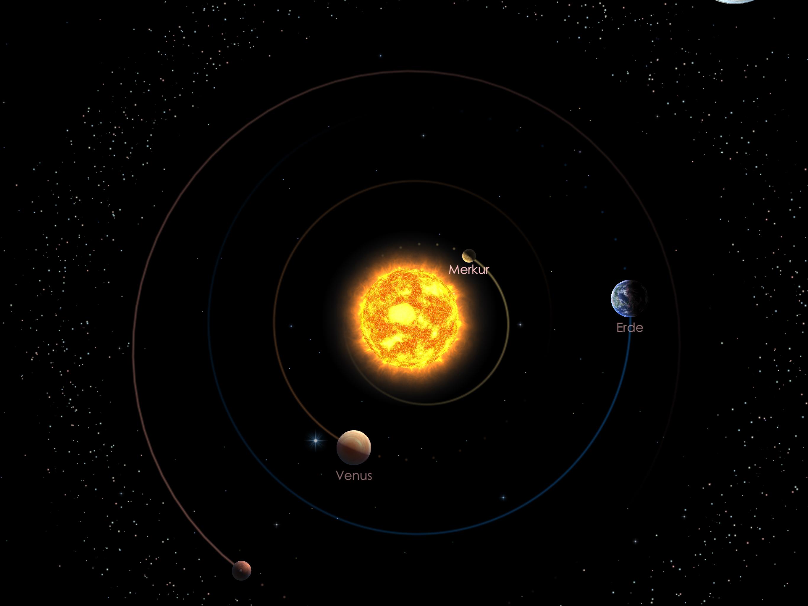 Die Positionen der inneren Planeten am 01.07.21